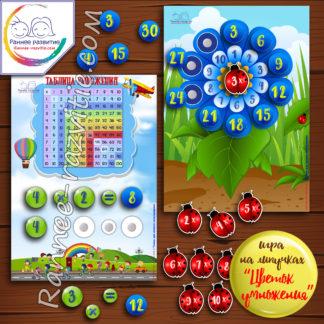 Игра на липучках, тренажер для изучения таблицы умножения «Цветок умножения»